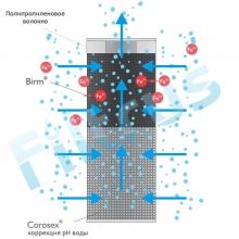 Aquafilter FCCFE