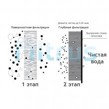 Aquafilter TLCHF-FP